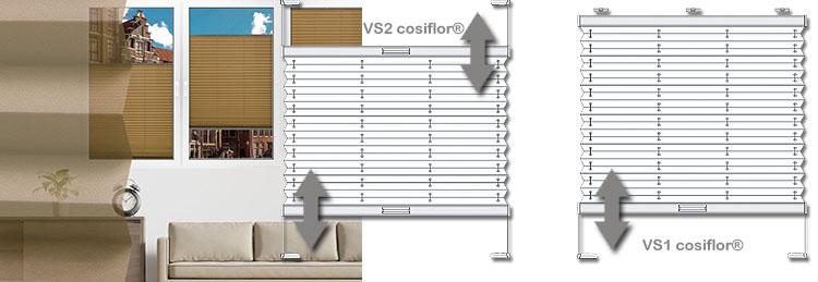 g nstige plissee kaufen online mit rabatt myfaltstores plissee. Black Bedroom Furniture Sets. Home Design Ideas