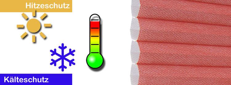 Wabenplissee Wärmeschutz
